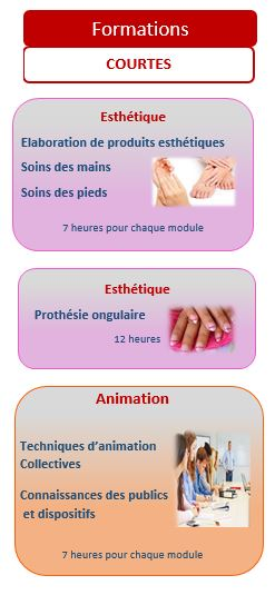Site Formations courtes