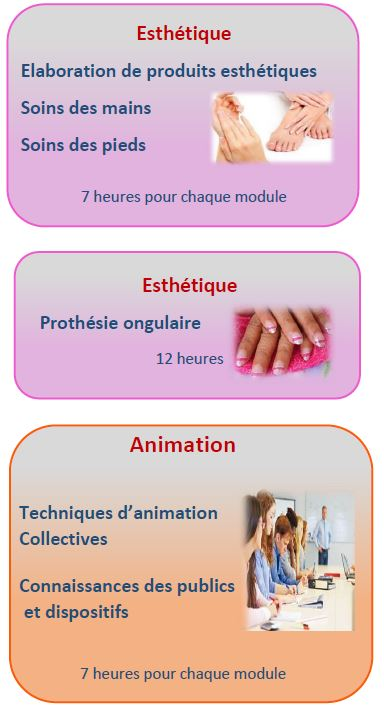 Formation courte 1
